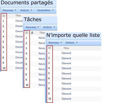 Colonne ID figurant dans plusieurs listes SharePoint