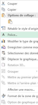 Capture d'écran des options disponibles dans le menu contextuel après la sélection d'étiquettes des axes, y compris mis en évidence la possibilité de police.