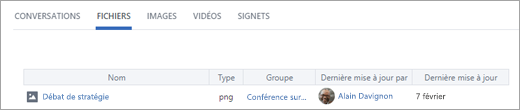 Cliquez sur fichiers pour afficher tous les fichiers de l'utilisateur créée