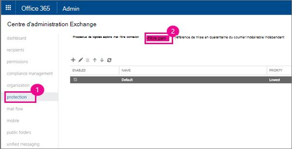 Dans le centre d'administration Exchange, cliquez sur protection et filtre de spam puis