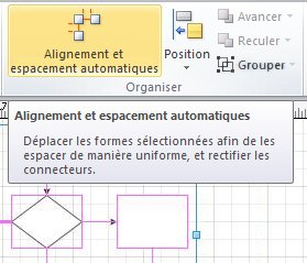 Bouton Alignement et espacement automatiques