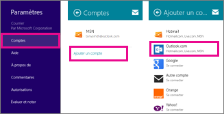 Pages du menu de l'application Courrier de Windows 8 : Paramètres > Comptes > Ajouter un compte