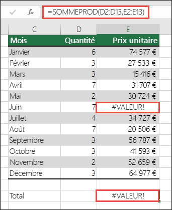 La formule de la cellule E15 affiche une erreur #VALEUR! car la colonne E comporte elle-même une erreur #VALEUR!.