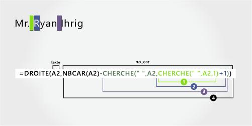 Formule pour séparer un prénom précédé d'un préfixe