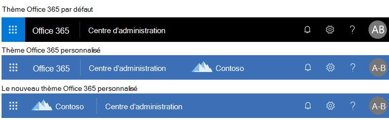 Exemple de changement de thème Office365