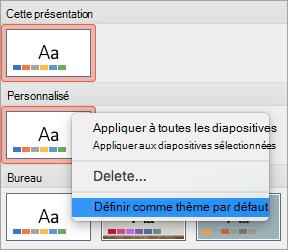 Affiche l'option Définir comme thème par défaut pour un thème personnalisé