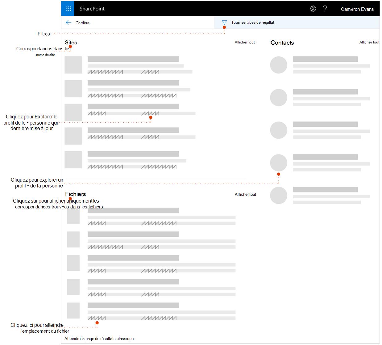 Page avec des pointeurs vers des éléments pour Explorer de résultats de la capture d'écran de la recherche.