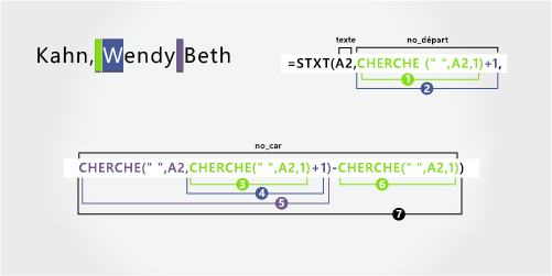 Formule pour séparer un nom suivi d'un prénom et d'un second prénom