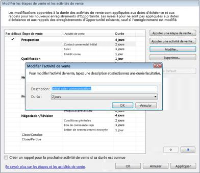 Edit Sales Activity dialog box with the Modify Sales Stages and Sales Activities dialog box behind it