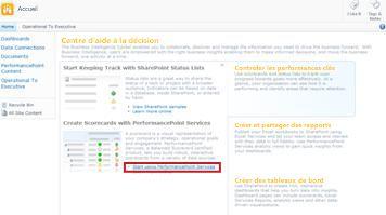 """Cliquer sur un lien """"Commencer à utiliser PerformancePoint Services"""" pour ouvrir le modèle de site PerformancePoint"""