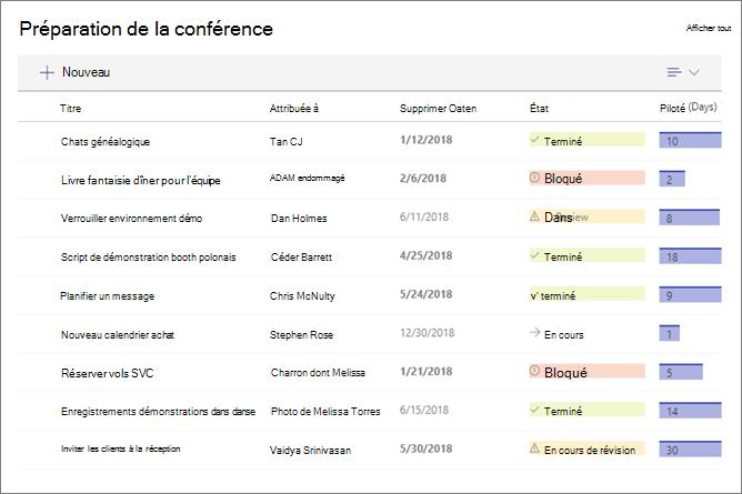 Composant WebPart Liste