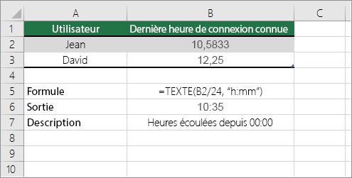 Exemple: convertir des heures de nombre décimal en format horaire standard