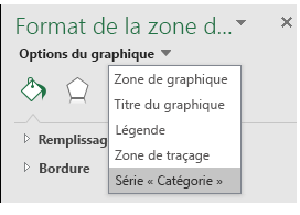 Graphique Excel carte sélection d'options de série