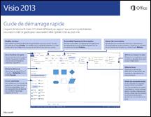 Guide de démarrage rapide de Visio2013