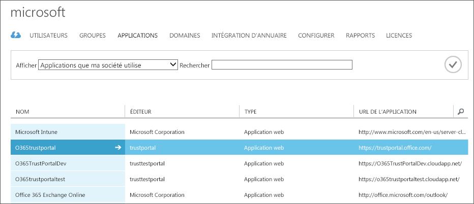 Applications Azure AD répertoriées avec l'approbation de service mise en évidence (O365trustportal)
