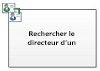 Rechercher le directeur d'un utilisateur