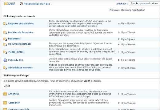 Page contenu du Site SharePoint 2010 tout