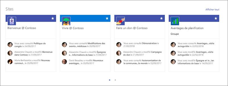 Composant WebPart de sites