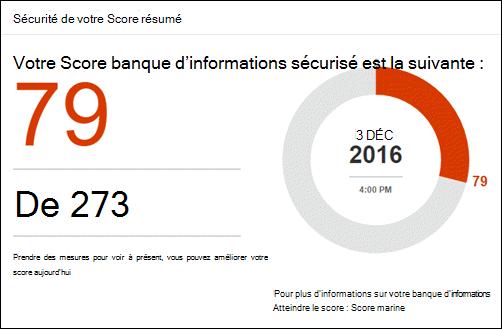 Résumé Score sécurisé qui apparaît sur la page d'accueil de l'outil Office 365 Secure Score