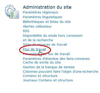 Lien Flux de travail sous le titre Administration du site