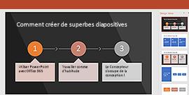 Fonctionnalité du concepteur PowerPoint