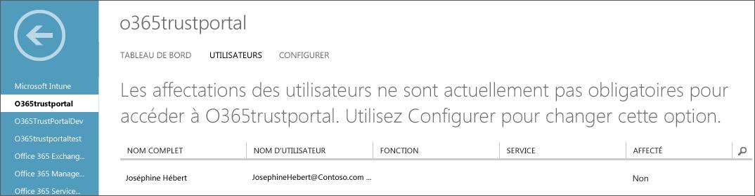 Azure AD avec les utilisateurs répertoriés pour l'approbation de service