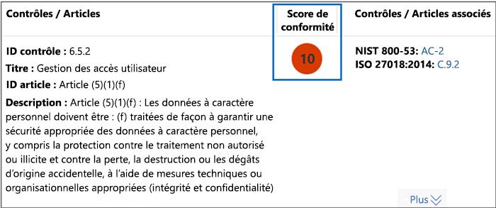 Gestionnaire de conformité - Gravité élevée du contrôle d'analyse - Score10