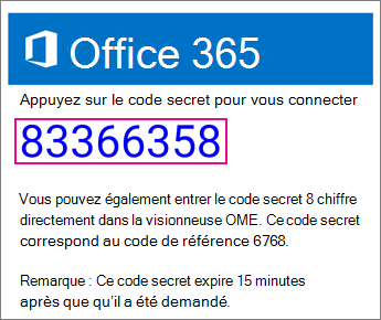 Messagerie de code secret visionneuse OME
