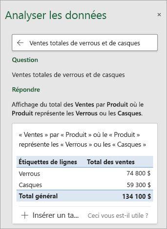 Idées d'Excel répond à une question sur le nombre de cadenas ou de casques vendus.