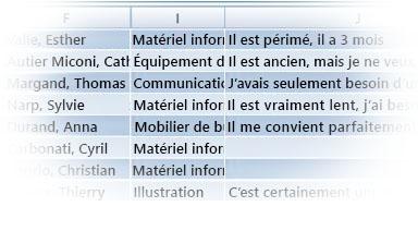 Tableau Excel de données importées