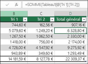 Exemple d'une formule contenant autofilled pour créer une colonne calculée dans un tableau