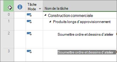 Capture d'écran montrant un curseur dans le coin supérieur gauche de la vue de diagramme de Gantt de projet