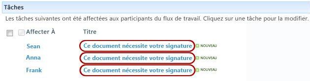 Texte dans le titre de la tâche sur la page État du flux de travail