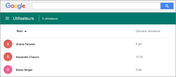 Liste d'utilisateurs dans le Centre d'administration Google.
