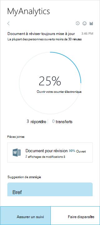 Capture d'écran des résultats MyAnalytics