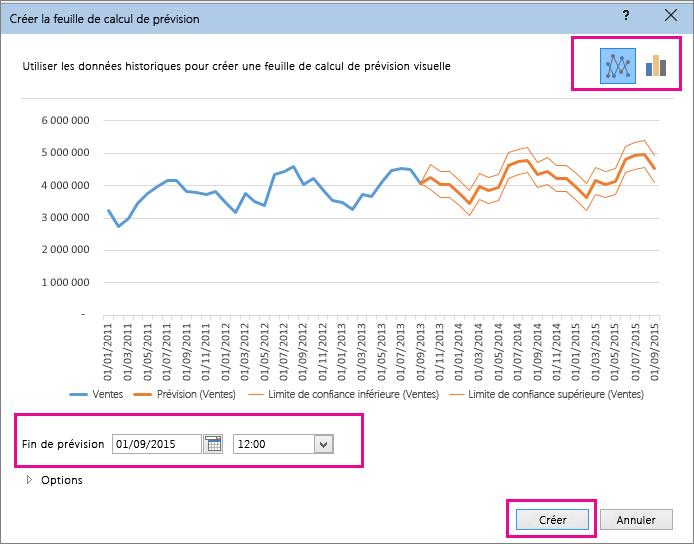 Capture d'écran de la boîte de dialogue Créer la feuille de calcul de prévision avec les options réduites
