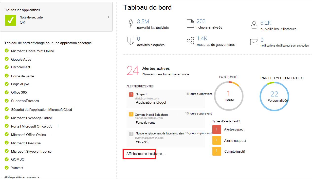 Tableau de bord Cloud App Security