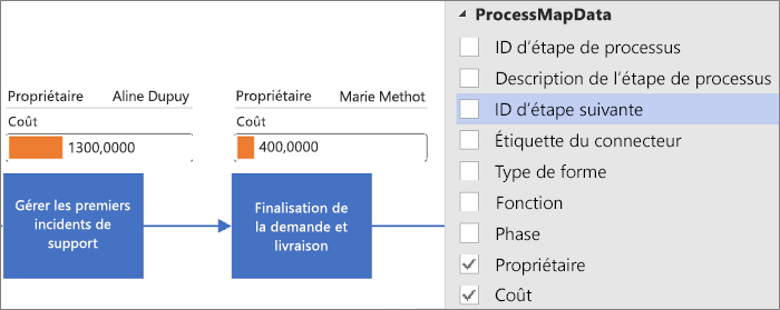 Cr er un diagramme du visualiseur de donn es visio - Diagramme sur open office ...