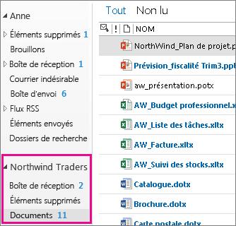 Boîte aux lettres de site dans Outlook