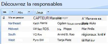 Liste personnalisée des responsables régionaux