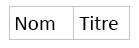 Entrée de texte pour créer une nouvelle colonne