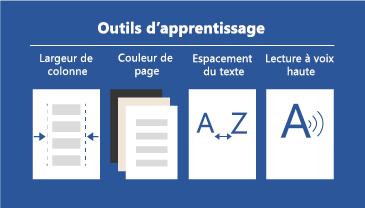 Quatre outils d'apprentissage disponibles permettant de rendre les documents plus lisibles