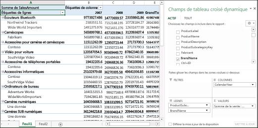Tableau croisé dynamique comprenant un exemple de données