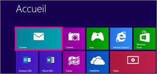 Page d'accueil de Windows8 avec la vignette Courrier