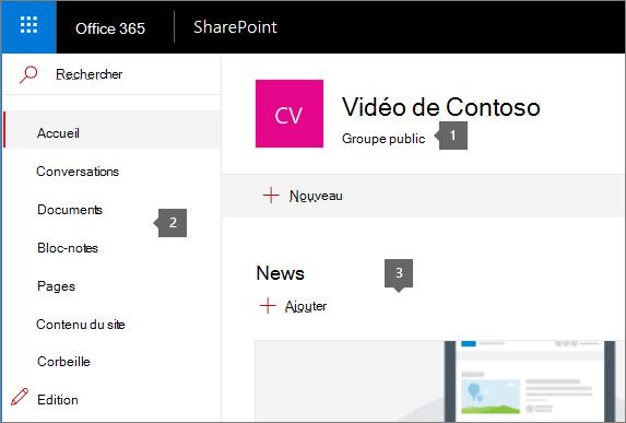 Page d'accueil de site d'équipe SharePoint