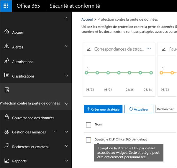 Stratégie DLP nommé stratégie par défaut Office 365 DLP