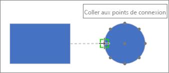 La forme cible affiche une info-bulle: Coller à un point de connexion