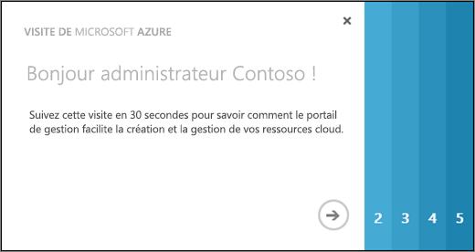 Capture d'écran de la page d'accueil de la visite guidée d'Azure, qui vous montre en 30secondes comment utiliser le portail de gestion pour créer et gérer des ressources cloud.