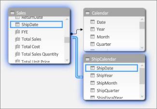 Relations avec plusieurs tables dans la vue de diagramme