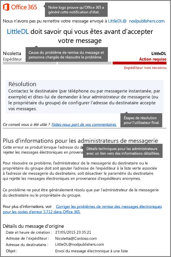 Format le plus récent pour les notifications d'état de remise dans Office365